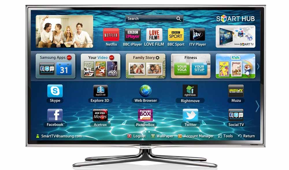 Οδηγός Αγοράς Τηλεόραση - Smart TV