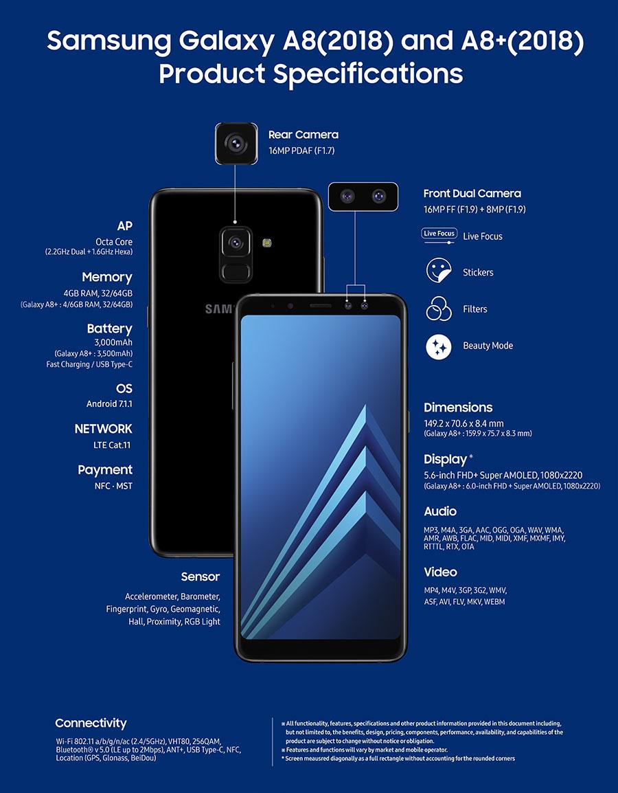 Τα χαρακτηριστικά του νέου Samsung Galaxy A8